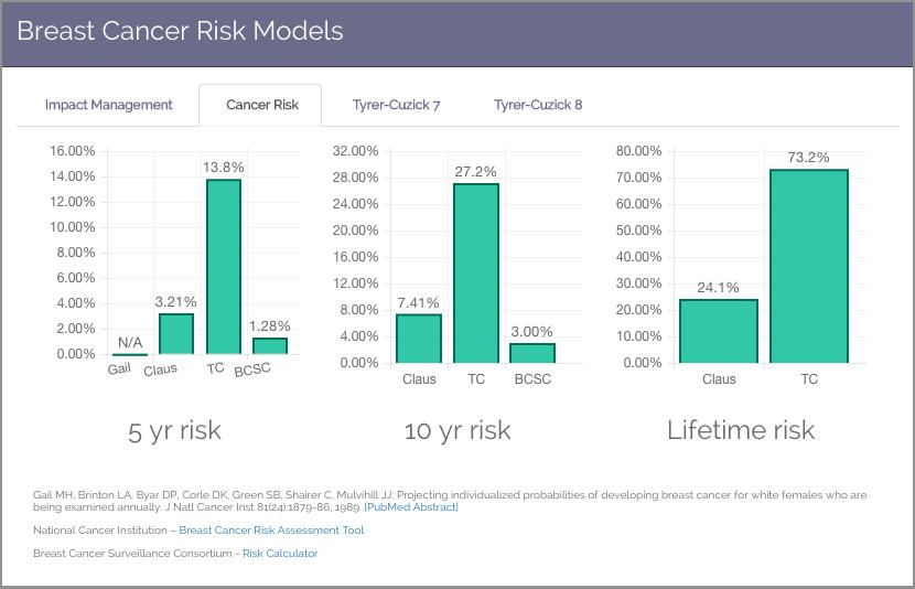 0216 Risk Models